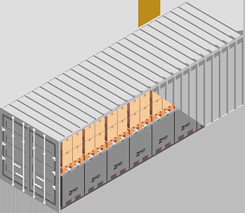 sea container economical environmentally friendly